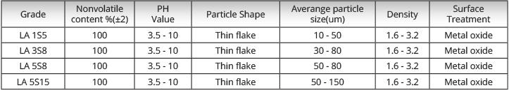 Aluminium-paste-powder-aluminium-04