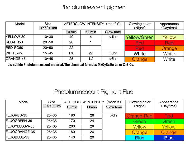 Photoluminescent-Pigments-08